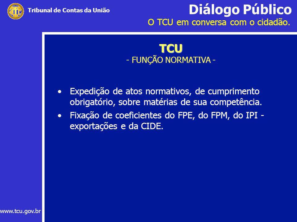 Diálogo Público O TCU em conversa com o cidadão. www.tcu.gov.br Tribunal de Contas da União TCU TCU - FUNÇÃO NORMATIVA - Expedição de atos normativos,