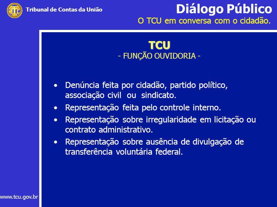 Diálogo Público O TCU em conversa com o cidadão. www.tcu.gov.br Tribunal de Contas da União TCU TCU - FUNÇÃO OUVIDORIA - Denúncia feita por cidadão, p