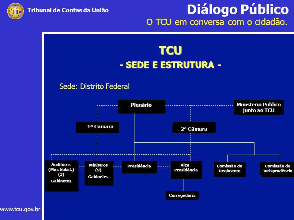 Diálogo Público O TCU em conversa com o cidadão. www.tcu.gov.br Tribunal de Contas da União TCU - SEDE E ESTRUTURA - Sede: Distrito Federal Plenário 1