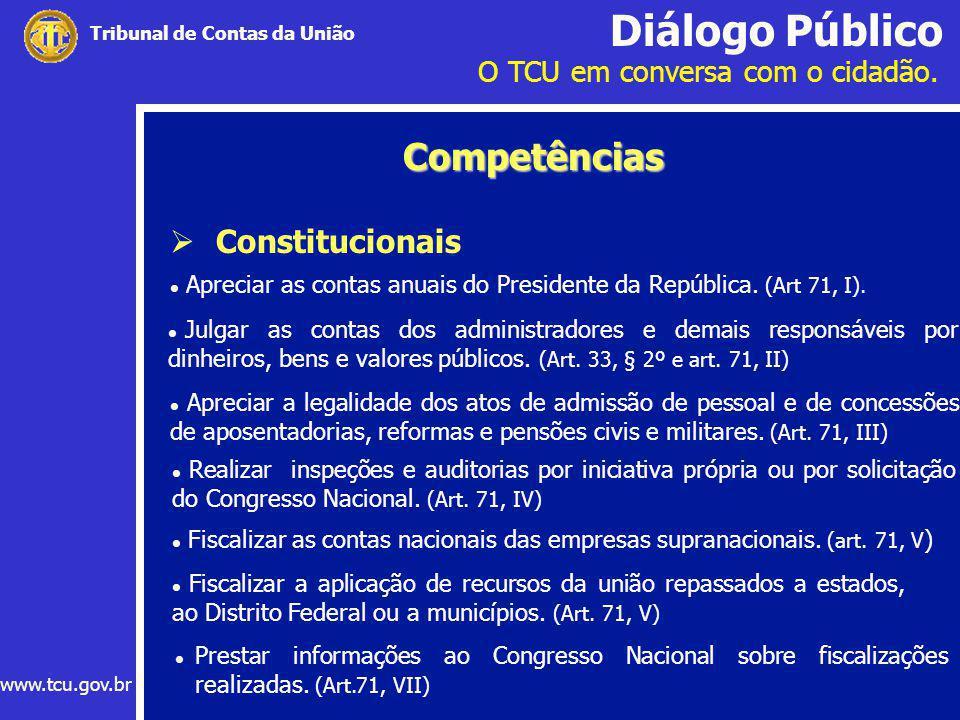 Diálogo Público O TCU em conversa com o cidadão. www.tcu.gov.br Tribunal de Contas da União Constitucionais Competências Prestar informações ao Congre