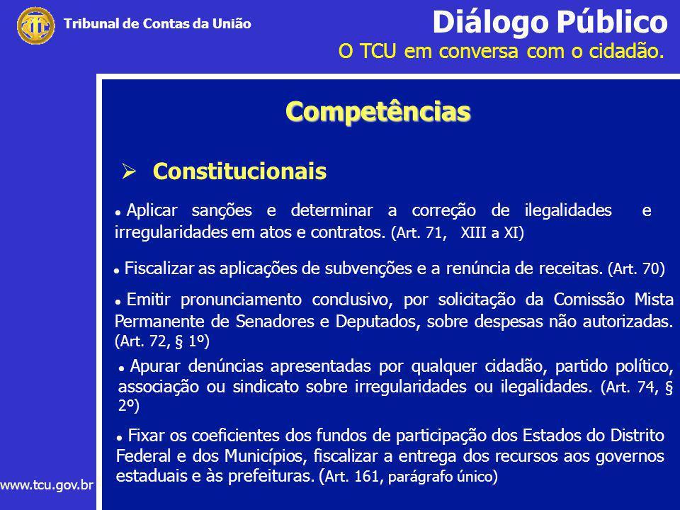Diálogo Público O TCU em conversa com o cidadão. www.tcu.gov.br Tribunal de Contas da União Competências Constitucionais Fiscalizar as aplicações de s