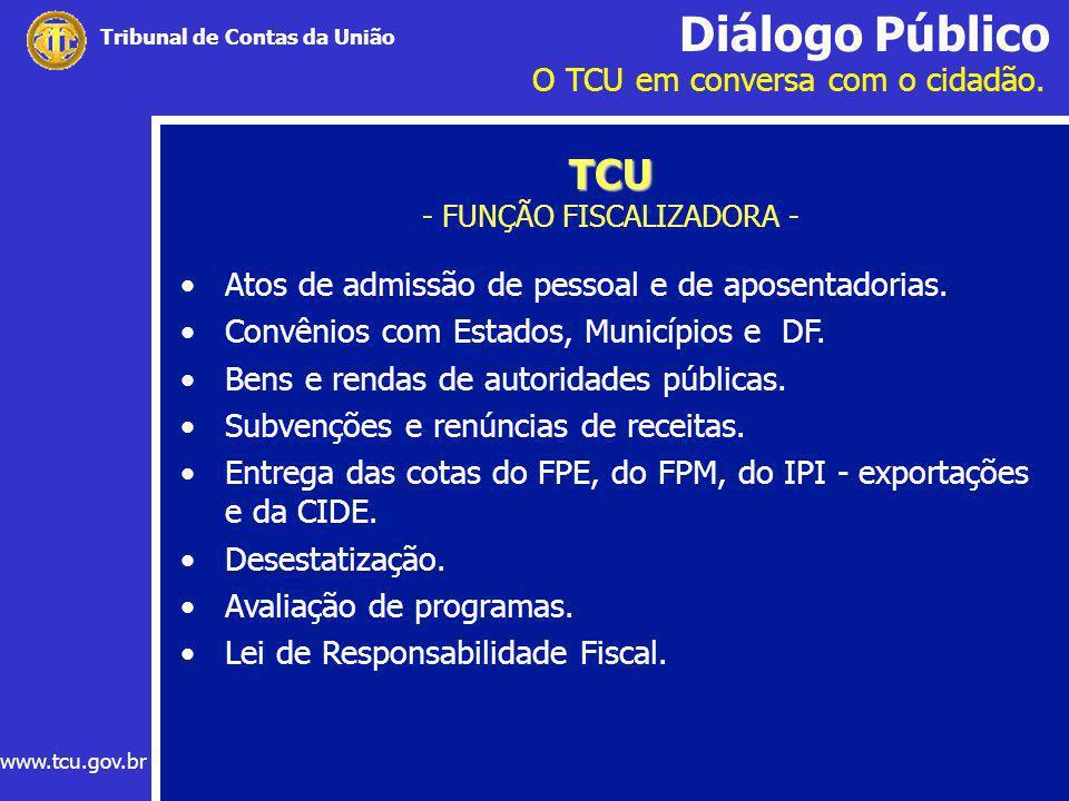 Diálogo Público O TCU em conversa com o cidadão. www.tcu.gov.br Tribunal de Contas da União TCU TCU - FUNÇÃO FISCALIZADORA - Atos de admissão de pesso