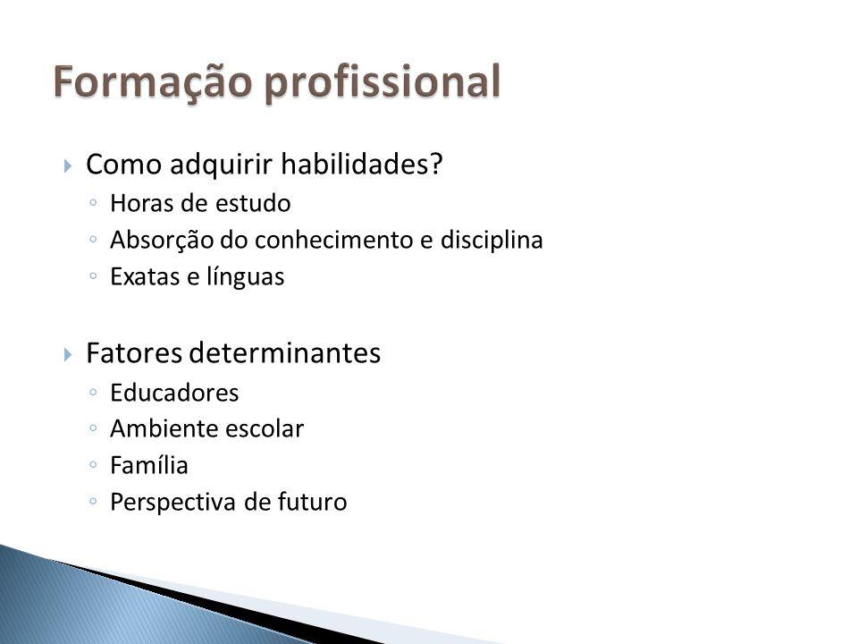 Como adquirir habilidades? Horas de estudo Absorção do conhecimento e disciplina Exatas e línguas Fatores determinantes Educadores Ambiente escolar Fa