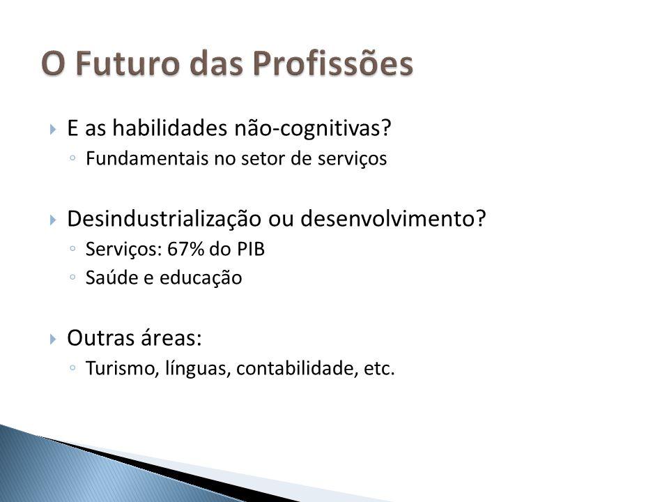 E as habilidades não-cognitivas? Fundamentais no setor de serviços Desindustrialização ou desenvolvimento? Serviços: 67% do PIB Saúde e educação Outra