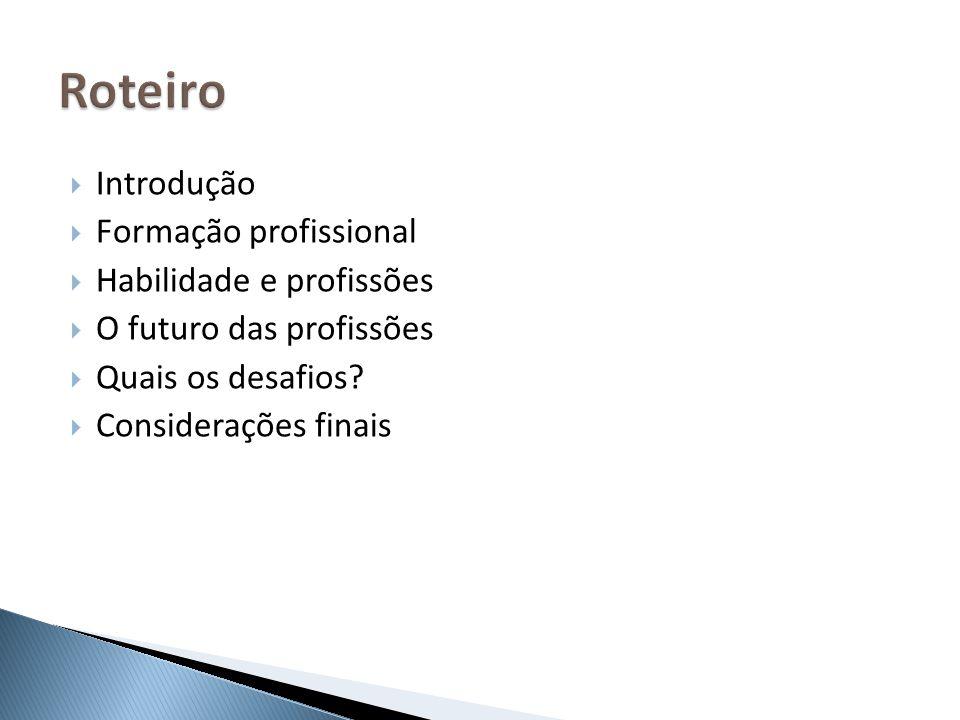 Introdução Formação profissional Habilidade e profissões O futuro das profissões Quais os desafios? Considerações finais