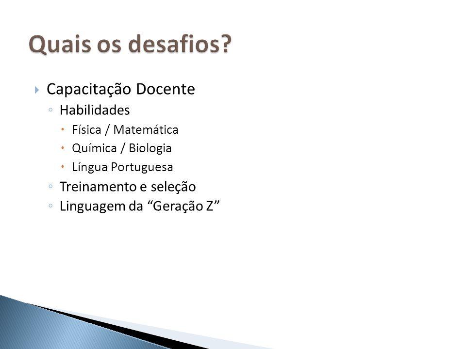Capacitação Docente Habilidades Física / Matemática Química / Biologia Língua Portuguesa Treinamento e seleção Linguagem da Geração Z