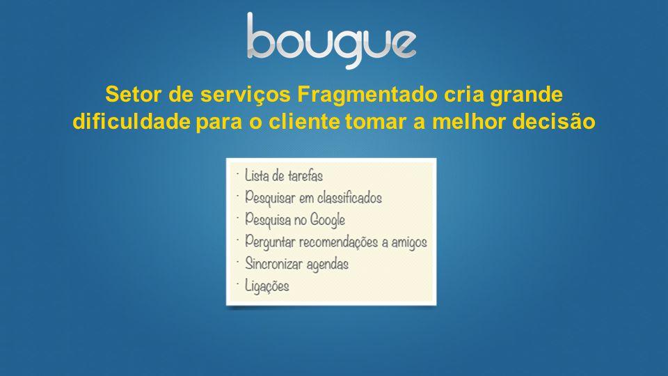 Setor de serviços Fragmentado cria grande dificuldade para o cliente tomar a melhor decisão