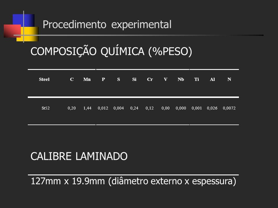 COMPOSIÇÃO QUÍMICA (%PESO) Procedimento experimental CALIBRE LAMINADO 127mm x 19.9mm (diâmetro externo x espessura)