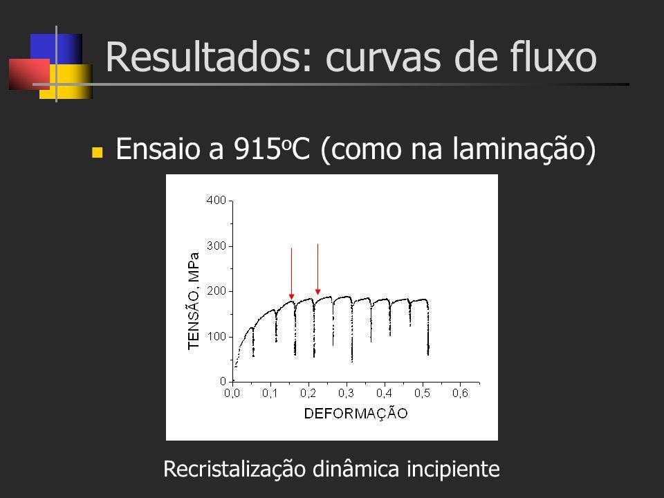 Resultados: curvas de fluxo Ensaio a 915 o C (como na laminação) Recristalização dinâmica incipiente