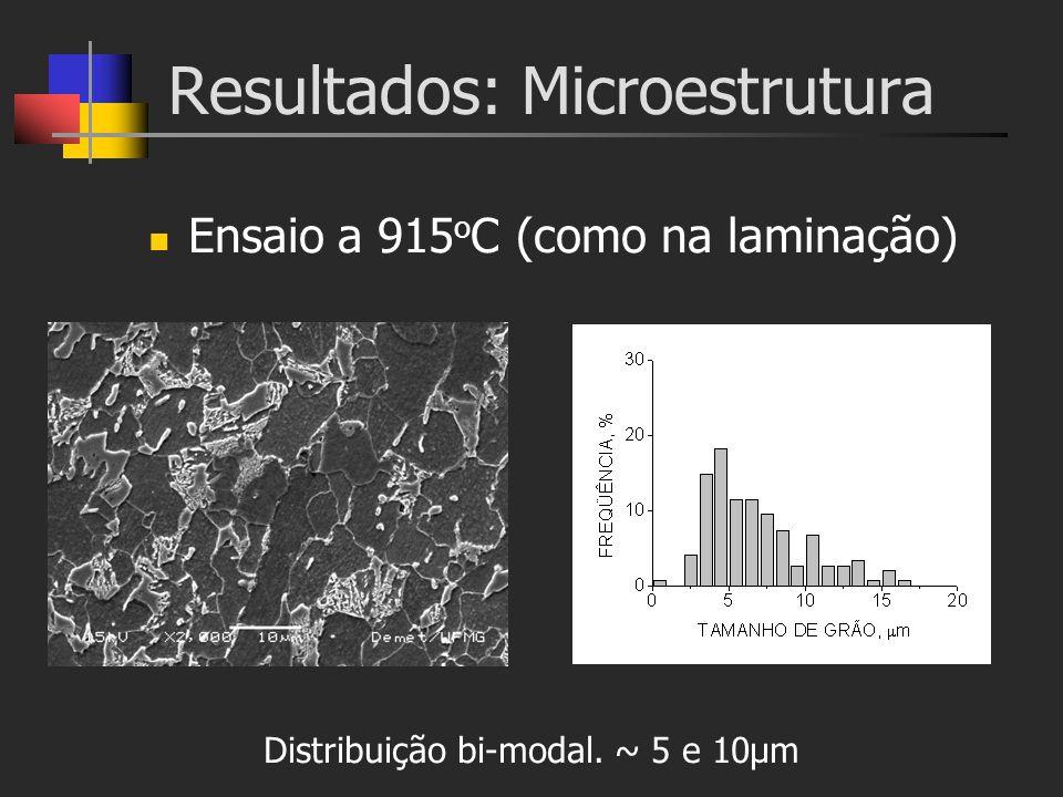 Resultados: Microestrutura Ensaio a 915 o C (como na laminação) Distribuição bi-modal. ~ 5 e 10µm