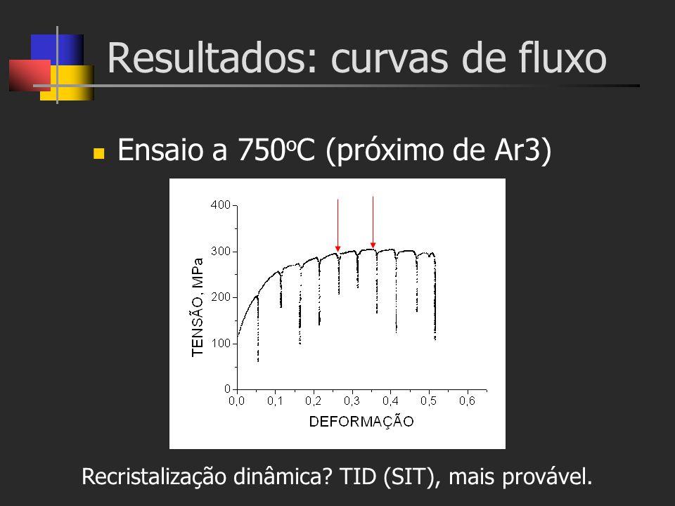Resultados: curvas de fluxo Ensaio a 750 o C (próximo de Ar3) Recristalização dinâmica? TID (SIT), mais provável.