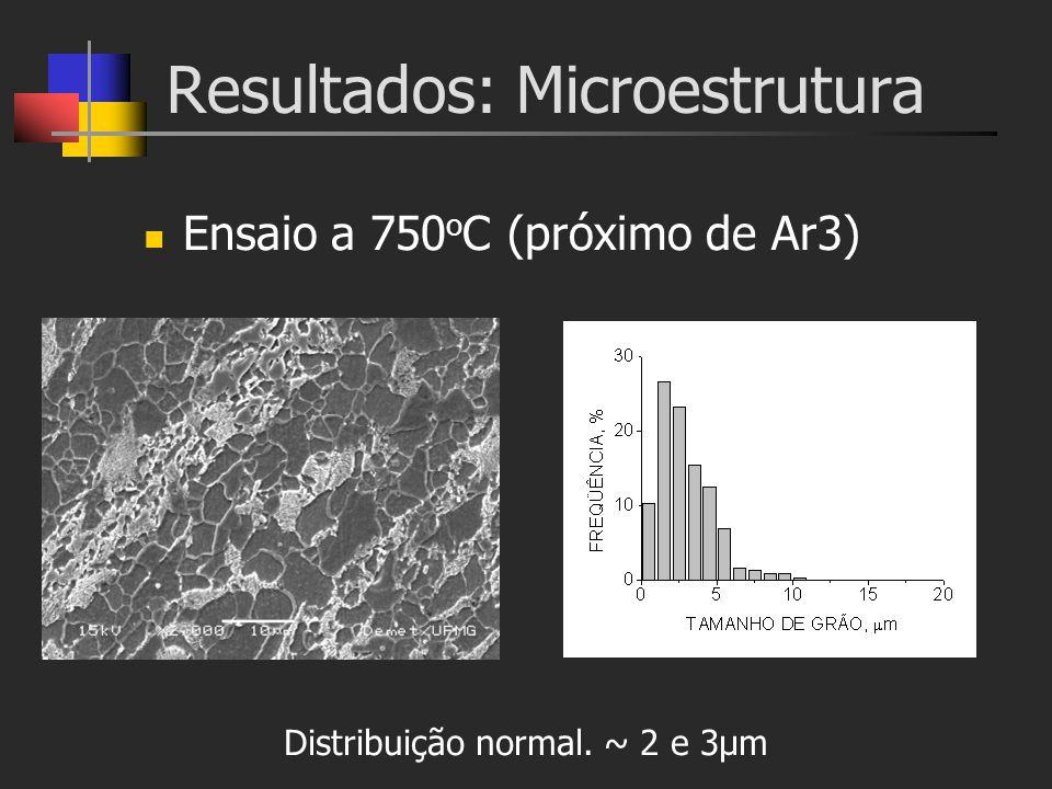 Resultados: Microestrutura Ensaio a 750 o C (próximo de Ar3) Distribuição normal. ~ 2 e 3µm