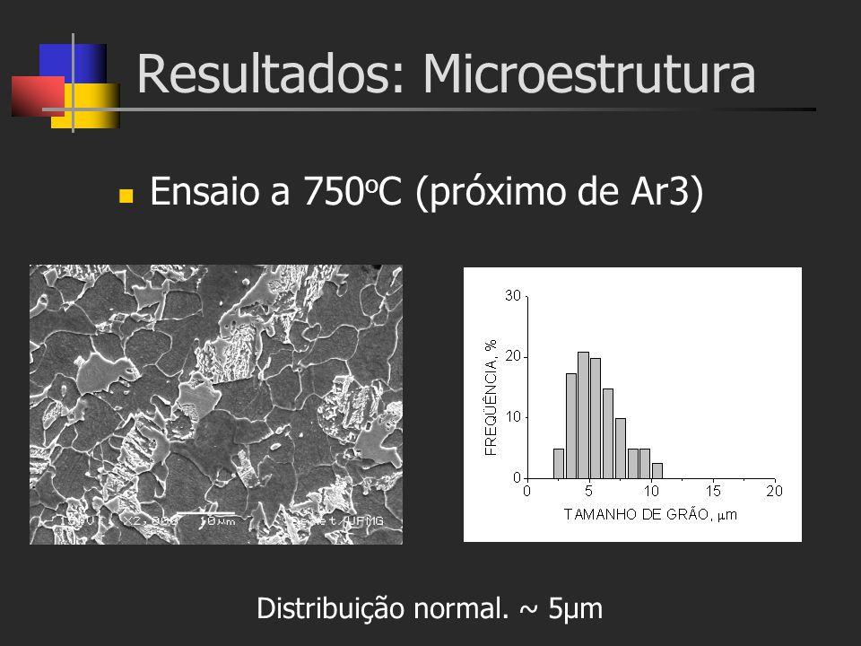 Resultados: Microestrutura Ensaio a 750 o C (próximo de Ar3) Distribuição normal. ~ 5µm