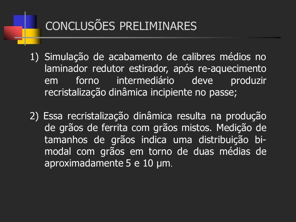 1)Simulação de acabamento de calibres médios no laminador redutor estirador, após re-aquecimento em forno intermediário deve produzir recristalização