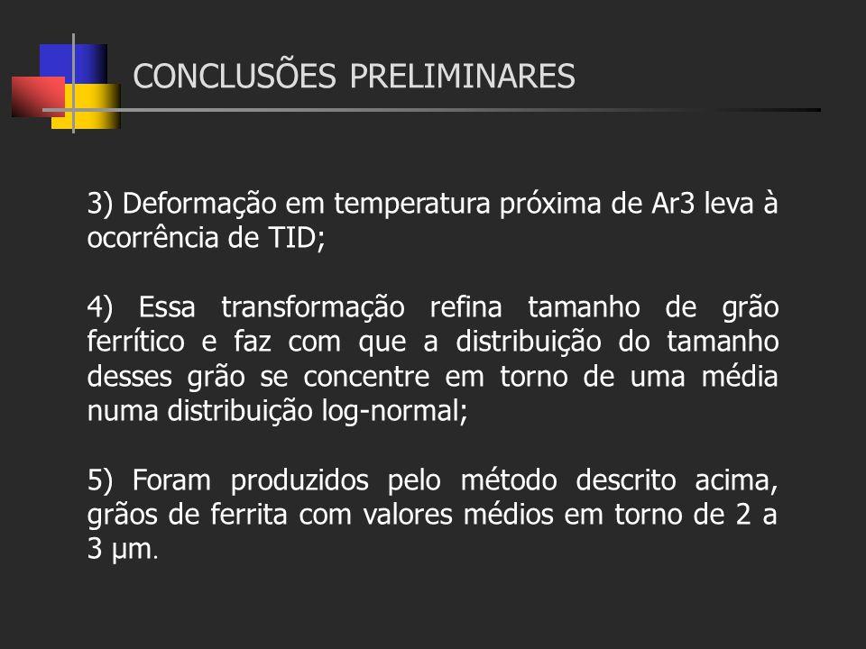 3) Deformação em temperatura próxima de Ar3 leva à ocorrência de TID; 4) Essa transformação refina tamanho de grão ferrítico e faz com que a distribui