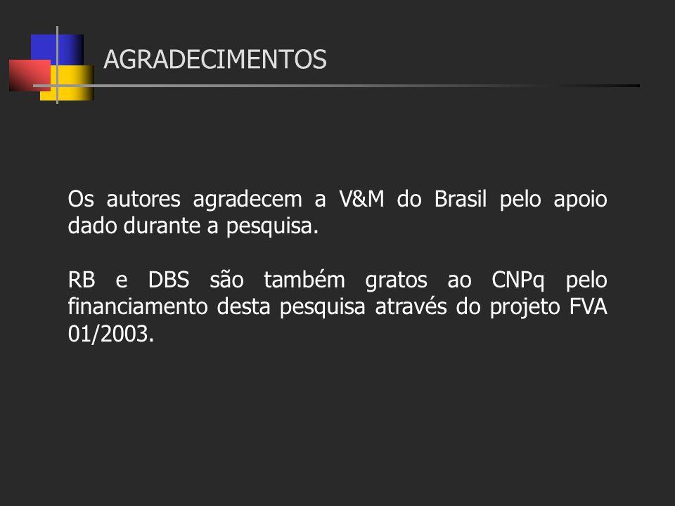 Os autores agradecem a V&M do Brasil pelo apoio dado durante a pesquisa. RB e DBS são também gratos ao CNPq pelo financiamento desta pesquisa através