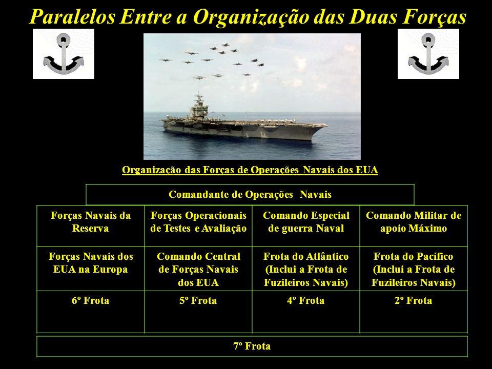 Paralelos Entre a Organização das Duas Forças USS Enterprise CVN 65 Porta-aviões Nuclear Classe Enterprise USS Enterprise NCC-1701-D Designação: Porta-aviõesDesignação: Cruzador Pesado Classe Galaxy Estrutura: ligas de aço, ferro e TitaniumEstrutura: Duranium/Tritanium duplo Lançamento: 1961 Lançamento: 2362 (comissionada) Armamentos: 03 lançadores SAMs RIM-7 Sea Sparrow 03 canhões CIWS Phalanx Armamentos: Phasers 12 saídas Torpedos Photon: 03 saídas Número de torpedos: 275 Comprimento: 336 m Comprimento: 642,5 m Largura: 467 m Calado (altura): 11 mAltura: 137,5 m Aeronaves embarcadas: 20 F-14 Tomcat (caça), 20 F\A- 18 Hornet (caça/ataque), 20 A-6 Intruder (ataque, incluíndo alguns KA-6D para reabastecimento aéreo), 6 E2-C Hawkeye (AEW&C), 10 S-3 Viking (anti- submarino), 6 EA-6B Prowler (contramedidas elet.), 6 SH60-B Sea Hawk (helicópteros/SAR) Aeronaves embarcadas: 12 naves auxiliares e 3 da classe Runabolt Propulsão: Nuclear (08 reatores Whesthinghouse com Urânio enriquecido e água pressurizada) 280.000 HP a 35 nós (64,8 Km/h) Propulsão: Indução da aniquilação de matéria/ antimatéria controlada por cristais de Dilithium.