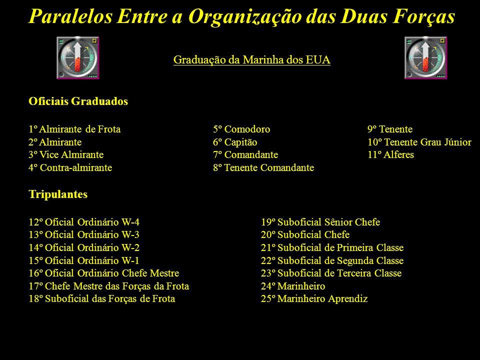 Paralelos Entre a Organização das Duas Forças Unidades Quadrante Alfa Unidades Quadrante Beta Unidades Zona Neutra Romulana Unidades Zona Desmilitariz