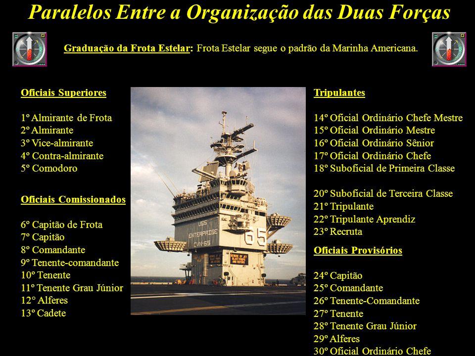 Paralelos Entre a Organização das Duas Forças Oficiais Graduados 1º Almirante de Frota 5º Comodoro 9º Tenente 2º Almirante 6º Capitão 10º Tenente Grau Júnior 3º Vice Almirante 7º Comandante 11º Alferes 4º Contra-almirante 8º Tenente Comandante Tripulantes 12º Oficial Ordinário W-4 19º Suboficial Sênior Chefe 13º Oficial Ordinário W-3 20º Suboficial Chefe 14º Oficial Ordinário W-2 21º Suboficial de Primeira Classe 15º Oficial Ordinário W-1 22º Suboficial de Segunda Classe 16º Oficial Ordinário Chefe Mestre 23º Suboficial de Terceira Classe 17º Chefe Mestre das Forças da Frota 24º Marinheiro 18º Suboficial das Forças de Frota 25º Marinheiro Aprendiz Graduação da Marinha dos EUA