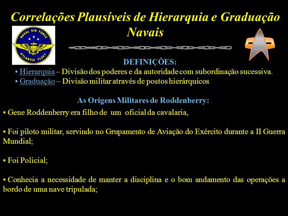 Correlações Plausíveis de Hierarquia e Graduação Navais DEFINIÇÕES: Hierarquia – Divisão dos poderes e da autoridade com subordinação sucessiva.