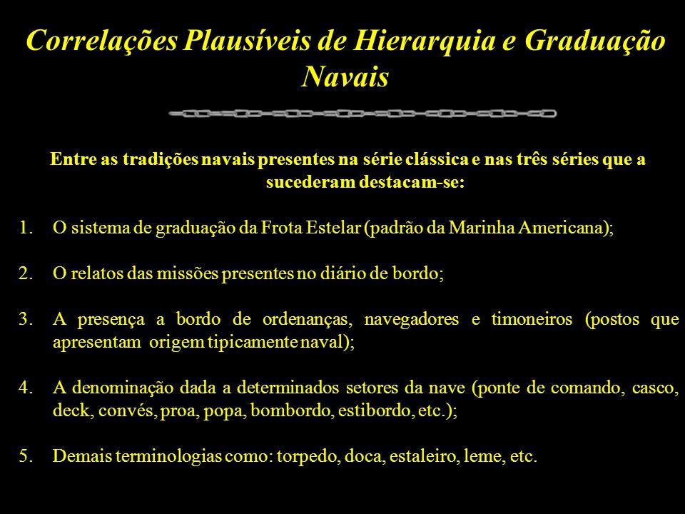 Correlações Plausíveis de Hierarquia e Graduação Navais DEFINIÇÕES: Hierarquia – Divisão dos poderes e da autoridade com subordinação sucessiva. Gradu