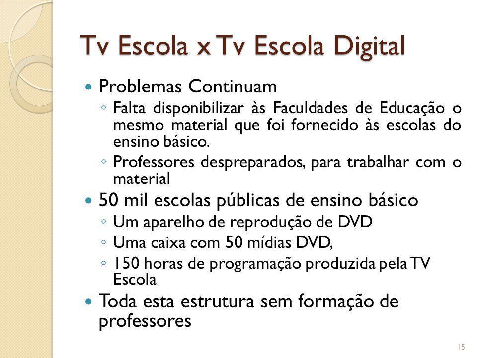 Tv Escola x Tv Escola Digital Problemas Continuam Falta disponibilizar às Faculdades de Educação o mesmo material que foi fornecido às escolas do ensi
