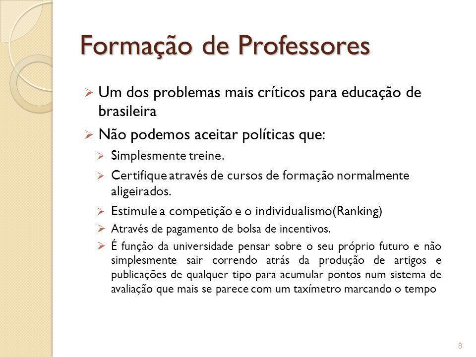 Formação de Professores Um dos problemas mais críticos para educação de brasileira Não podemos aceitar políticas que: Simplesmente treine. Certifique