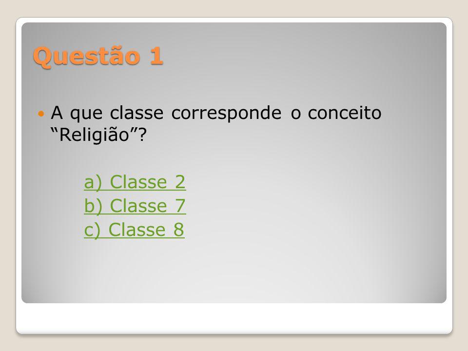 Questão 5 Qual o conceito que corresponde à notação 725.82(469.411)(084.12).