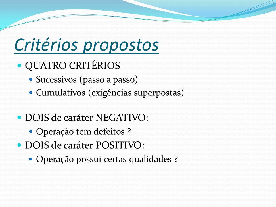 Critérios propostos QUATRO CRITÉRIOS Sucessivos (passo a passo) Cumulativos (exigências superpostas) DOIS de caráter NEGATIVO: Operação tem defeitos .