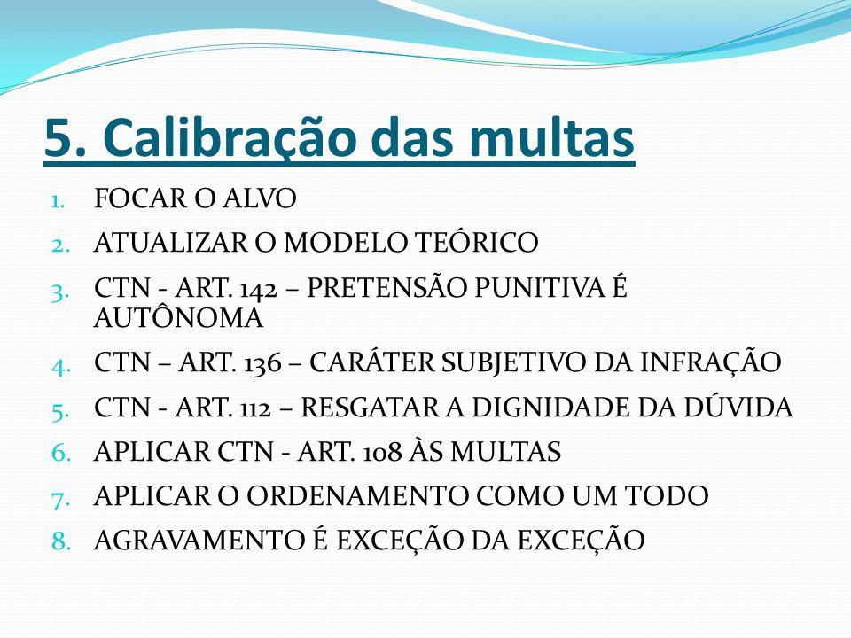 5.Calibração das multas 1. FOCAR O ALVO 2. ATUALIZAR O MODELO TEÓRICO 3.