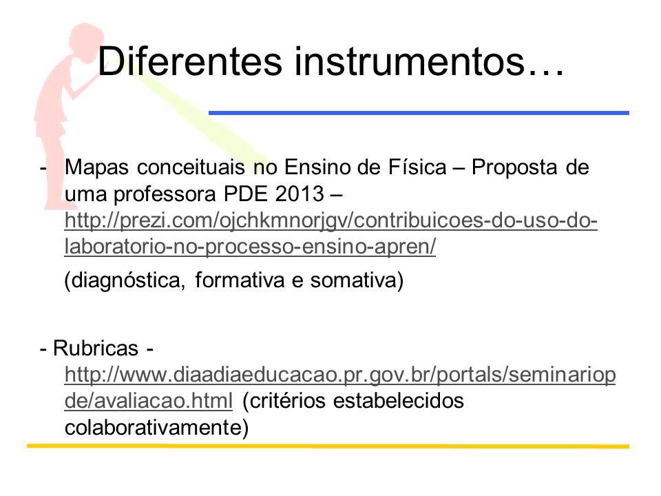 Diferentes instrumentos… -Mapas conceituais no Ensino de Física – Proposta de uma professora PDE 2013 – http://prezi.com/ojchkmnorjgv/contribuicoes-do-uso-do- laboratorio-no-processo-ensino-apren/ http://prezi.com/ojchkmnorjgv/contribuicoes-do-uso-do- laboratorio-no-processo-ensino-apren/ (diagnóstica, formativa e somativa) - Rubricas - http://www.diaadiaeducacao.pr.gov.br/portals/seminariop de/avaliacao.html (critérios estabelecidos colaborativamente) http://www.diaadiaeducacao.pr.gov.br/portals/seminariop de/avaliacao.html