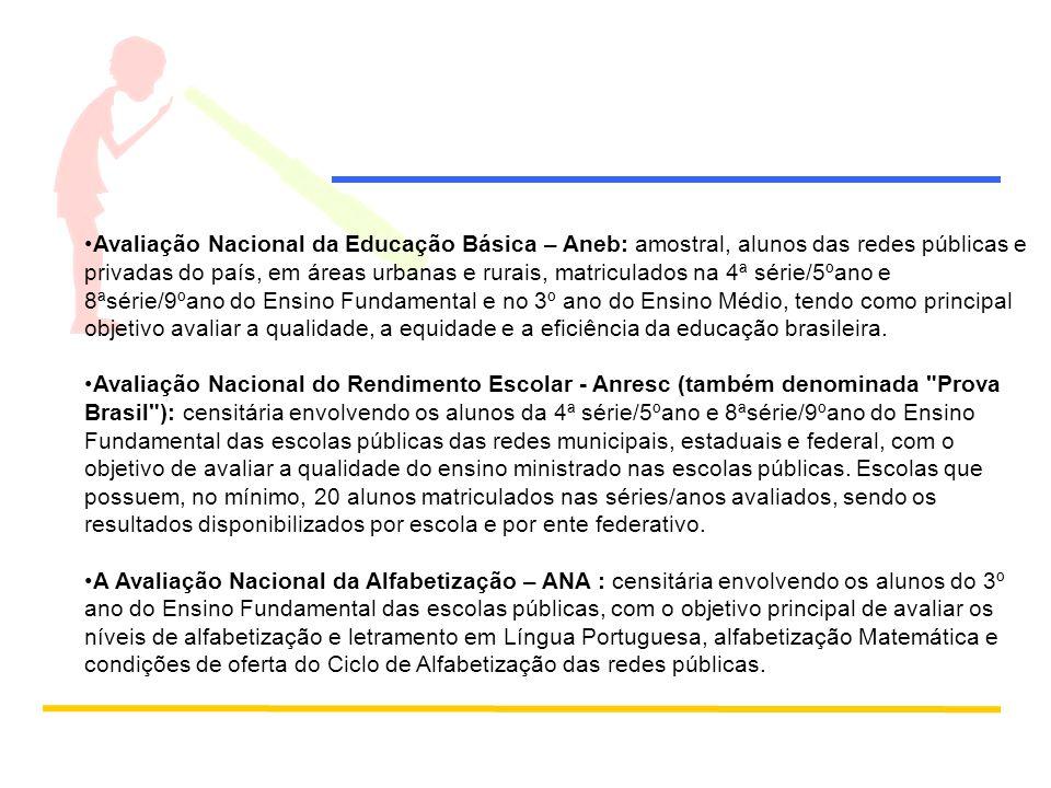Avaliação Nacional da Educação Básica – Aneb: amostral, alunos das redes públicas e privadas do país, em áreas urbanas e rurais, matriculados na 4ª série/5ºano e 8ªsérie/9ºano do Ensino Fundamental e no 3º ano do Ensino Médio, tendo como principal objetivo avaliar a qualidade, a equidade e a eficiência da educação brasileira.