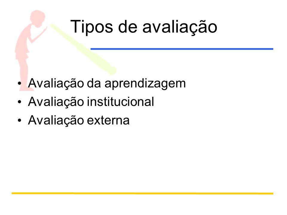 Sugestões de subsídios complementares ao tema da avaliação educacional Leitura Obrigatória – DCNEM – Resolução N.2 de 30 de janeiro de 2012 - http://portal.mec.gov.br/index.php?option=com_docman&task=doc_download&gi d=9864&Itemid= http://portal.mec.gov.br/index.php?option=com_docman&task=doc_download&gi d=9864&Itemid – Parecer CNE/CEB N.