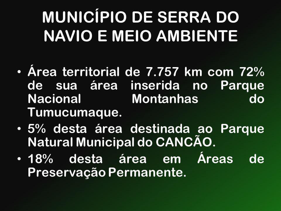 MUNICÍPIO DE SERRA DO NAVIO E MEIO AMBIENTE Área territorial de 7.757 km com 72% de sua área inserida no Parque Nacional Montanhas do Tumucumaque. 5%