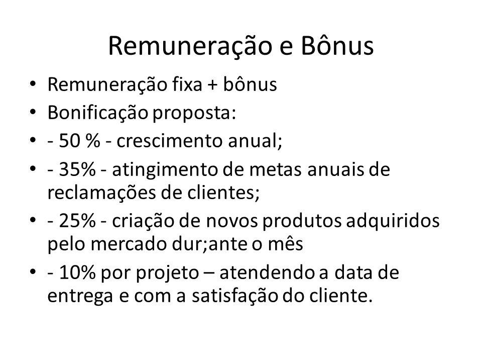 Remuneração e Bônus Remuneração fixa + bônus Bonificação proposta: - 50 % - crescimento anual; - 35% - atingimento de metas anuais de reclamações de c