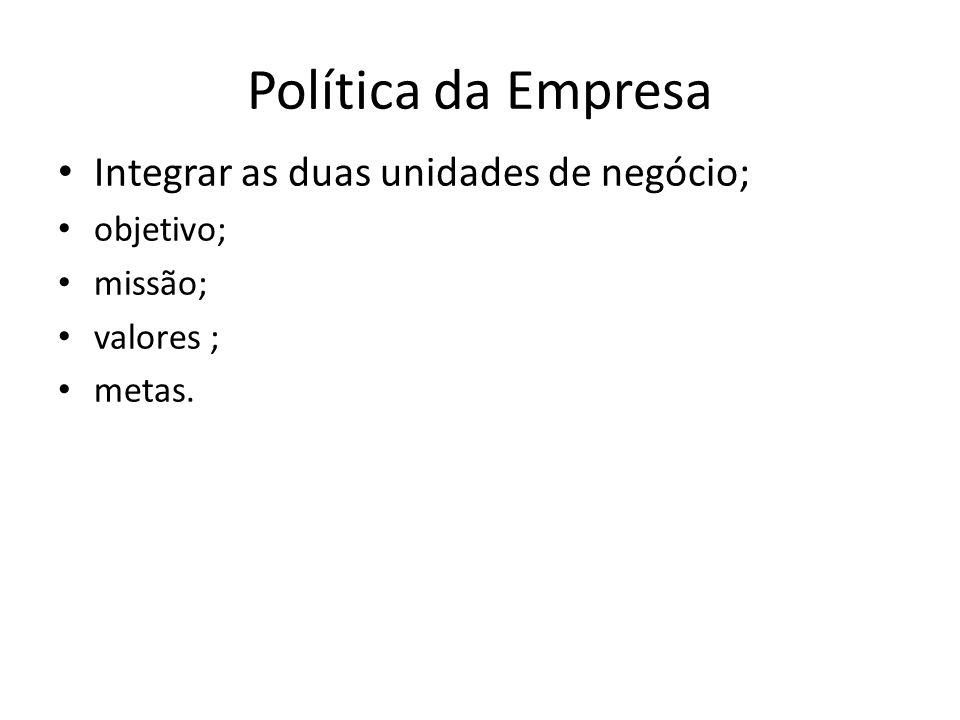 Política da Empresa Integrar as duas unidades de negócio; objetivo; missão; valores ; metas.