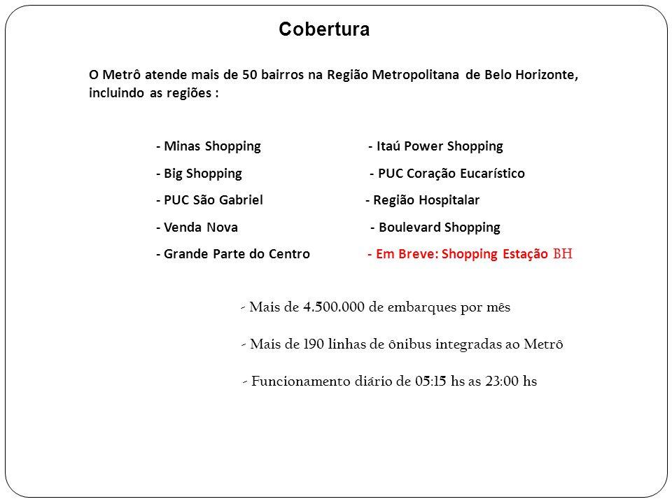 Cobertura - Mais de 4.500.000 de embarques por mês - Mais de 190 linhas de ônibus integradas ao Metrô - Funcionamento diário de 05:15 hs as 23:00 hs O Metrô atende mais de 50 bairros na Região Metropolitana de Belo Horizonte, incluindo as regiões : - Minas Shopping - Itaú Power Shopping - Big Shopping - PUC Coração Eucarístico - PUC São Gabriel - Região Hospitalar - Venda Nova - Boulevard Shopping - Grande Parte do Centro - Em Breve: Shopping Estação BH
