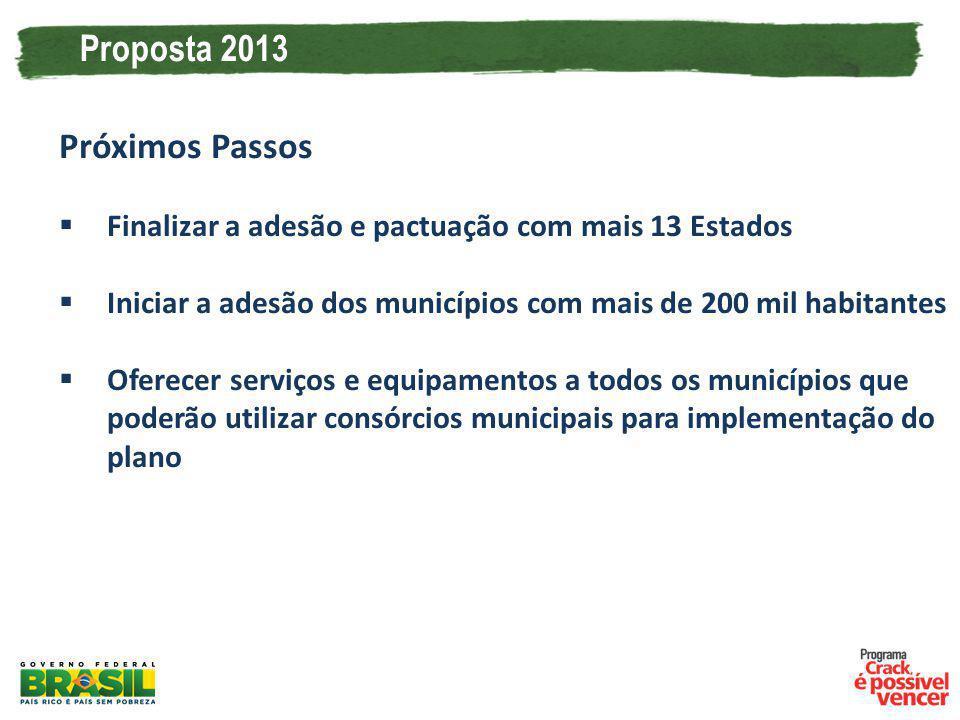 Proposta 2013 Próximos Passos Finalizar a adesão e pactuação com mais 13 Estados Iniciar a adesão dos municípios com mais de 200 mil habitantes Oferec