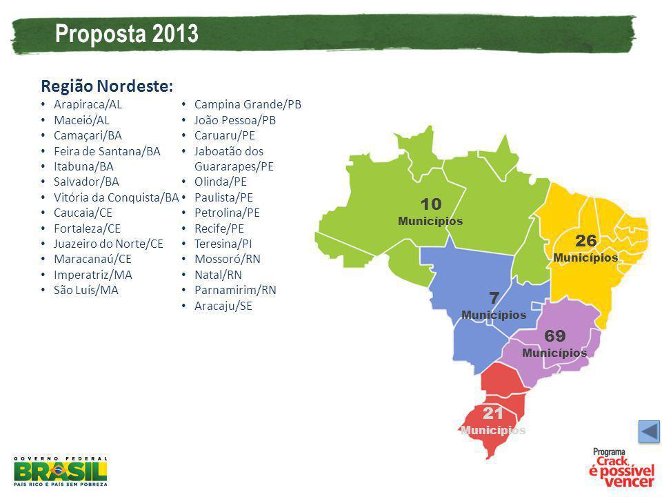 Proposta 2013 Região Nordeste: Arapiraca/AL Maceió/AL Camaçari/BA Feira de Santana/BA Itabuna/BA Salvador/BA Vitória da Conquista/BA Caucaia/CE Fortal