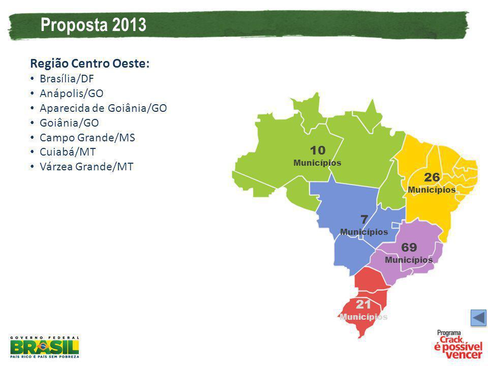 Proposta 2013 Região Centro Oeste: Brasília/DF Anápolis/GO Aparecida de Goiânia/GO Goiânia/GO Campo Grande/MS Cuiabá/MT Várzea Grande/MT 10 Municípios