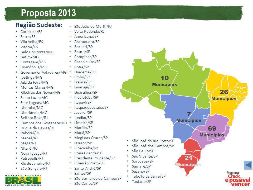 Proposta 2013 Região Sudeste: Cariacica/ES Serra/ES Vila Velha/ES Vitória/ES Belo Horizonte/MG Betim/MG Contagem/MG Divinópolis/MG Governador Valadare