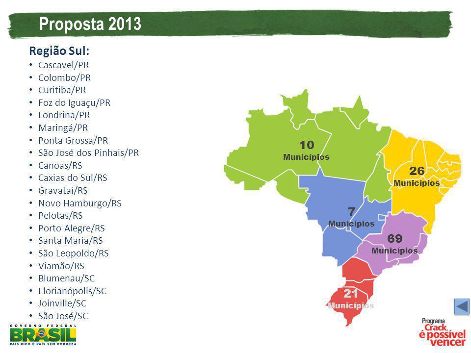 Proposta 2013 Região Sul: Cascavel/PR Colombo/PR Curitiba/PR Foz do Iguaçu/PR Londrina/PR Maringá/PR Ponta Grossa/PR São José dos Pinhais/PR Canoas/RS