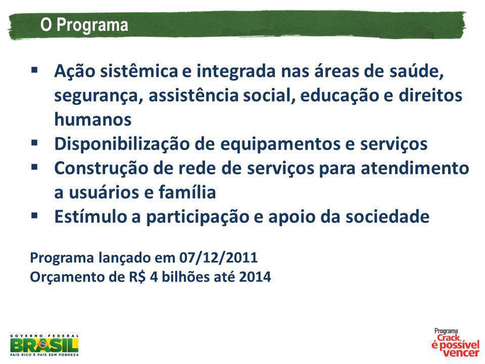 O Programa Ação sistêmica e integrada nas áreas de saúde, segurança, assistência social, educação e direitos humanos Disponibilização de equipamentos