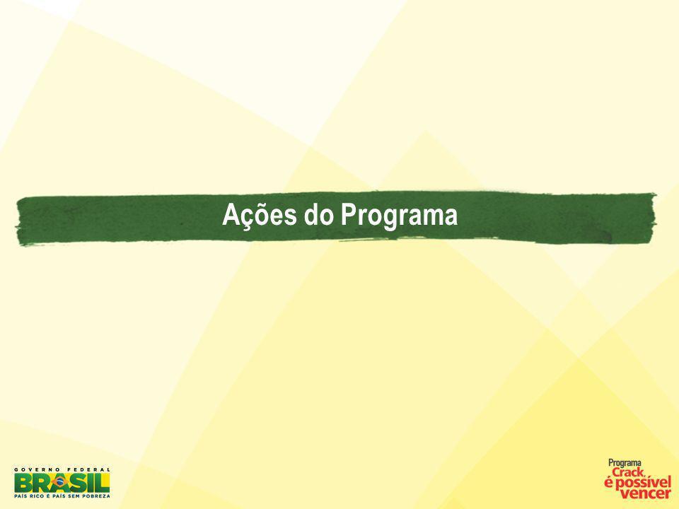 Ações do Programa