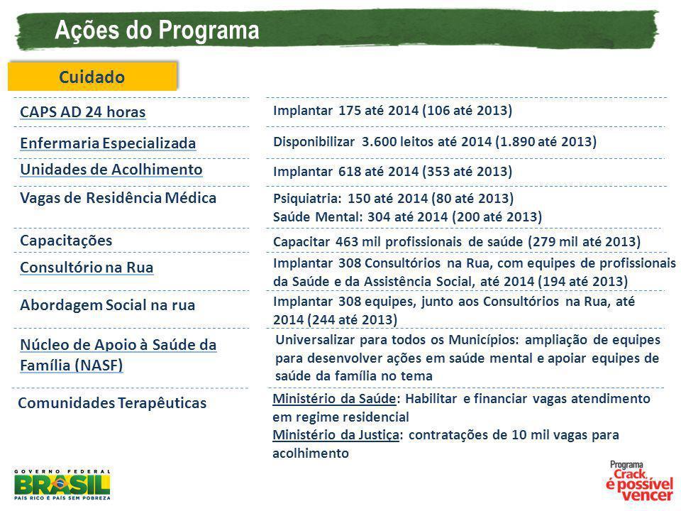 Cuidado Consultório na Rua Implantar 308 Consultórios na Rua, com equipes de profissionais da Saúde e da Assistência Social, até 2014 (194 até 2013) A