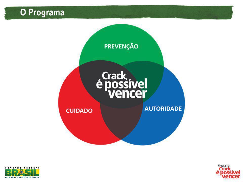 O Programa
