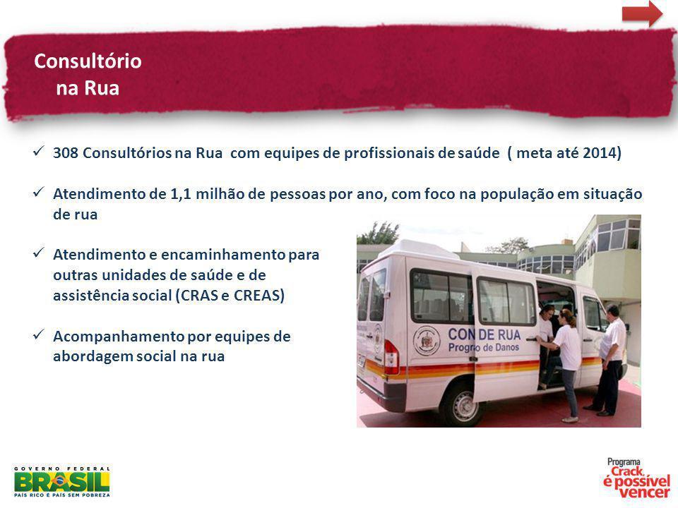 Consultório na Rua 308 Consultórios na Rua com equipes de profissionais de saúde ( meta até 2014) Atendimento de 1,1 milhão de pessoas por ano, com fo