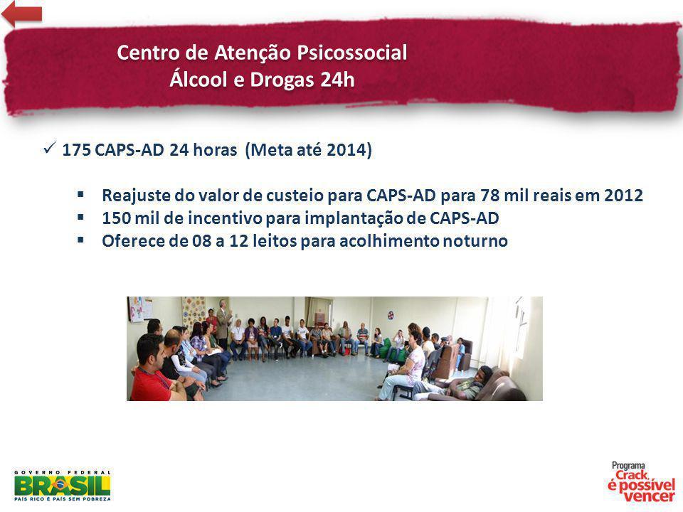 Centro de Atenção Psicossocial Álcool e Drogas 24h 175 CAPS-AD 24 horas (Meta até 2014) Reajuste do valor de custeio para CAPS-AD para 78 mil reais em