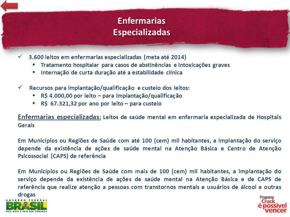 Enfermarias Especializadas 3.600 leitos em enfermarias especializadas (meta até 2014) Tratamento hospitalar para casos de abstinências e intoxicações