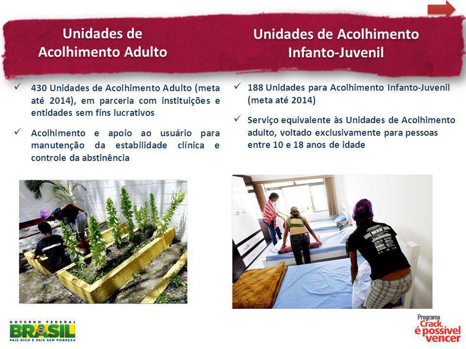 Unidades de Acolhimento Adulto 430 Unidades de Acolhimento Adulto (meta até 2014), em parceria com instituições e entidades sem fins lucrativos Acolhi
